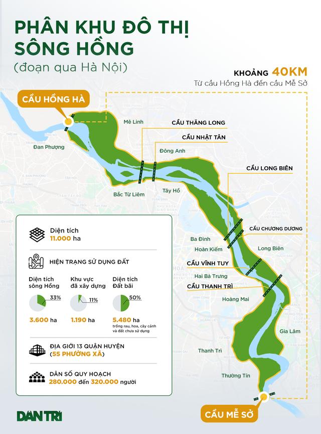 Diện mạo 11.000 ha phân khu đô thị sông Hồng - 1