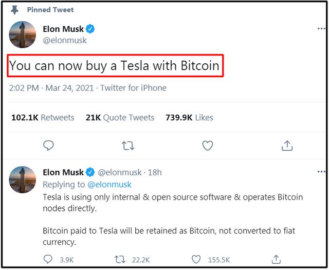 Elon Musk là người duy nhất có thể đảo lộn giá Bitcoin chỉ từ một câu nói - 3