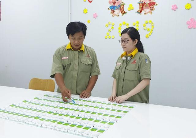 Người thợ trẻ giỏi 2020: Tạo ra 14 sáng kiến làm lợi 5 tỷ đồng - 2