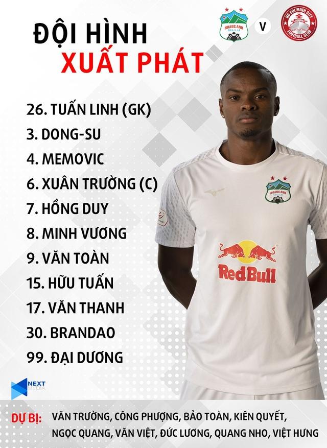 HA Gia Lai 3-0 TPHCM: Lee Nguyễn mờ nhạt, Công Phượng tiếp tục rực rỡ - 18