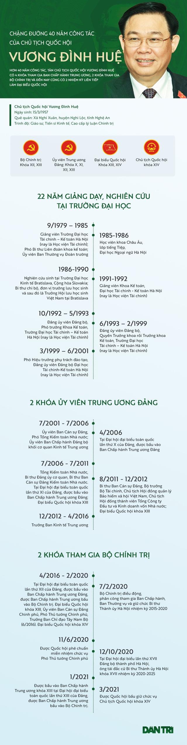 Chặng đường 40 năm công tác của Chủ tịch Quốc hội Vương Đình Huệ - 1
