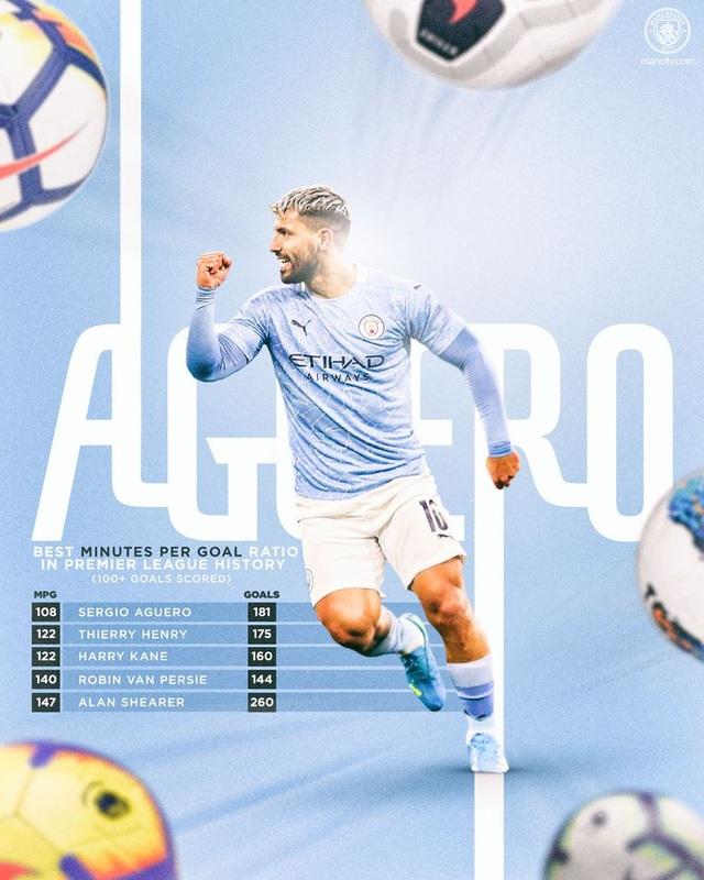 Man City thông báo chia tay Sergio Aguero - 2