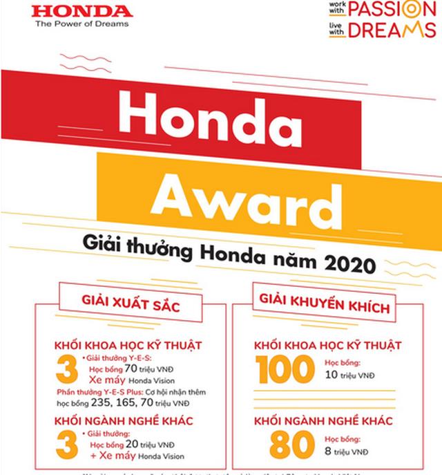 Đóng góp của Honda Việt Nam cho sự phát triển của thế hệ trẻ tương lai của đất nước - 2