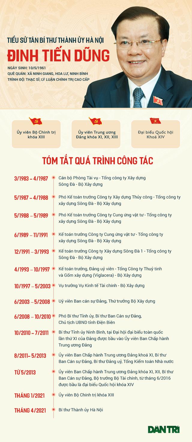 Chân dung tân Bí thư Thành ủy Hà Nội Đinh Tiến Dũng - 1