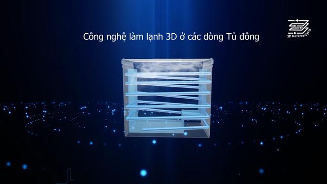 Những sản phẩm công nghệ 2021 đáng chú ý từ AQUA Việt Nam - 3