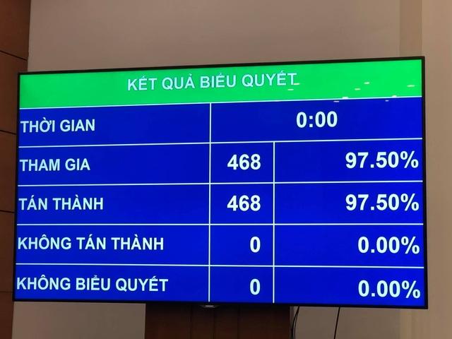 Tân Chủ tịch nước Nguyễn Xuân Phúc tuyên thệ nhậm chức - 2