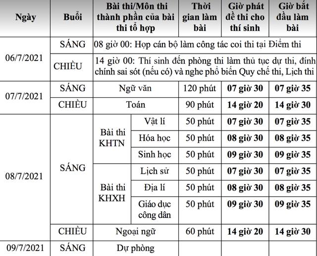 Bộ GDĐT công bố lịch thi tốt nghiệp THPT 2021 - 1