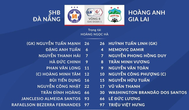 Đà Nẵng 0-2 HA Gia Lai: Bàn thắng siêu đỉnh của Văn Toàn - 22