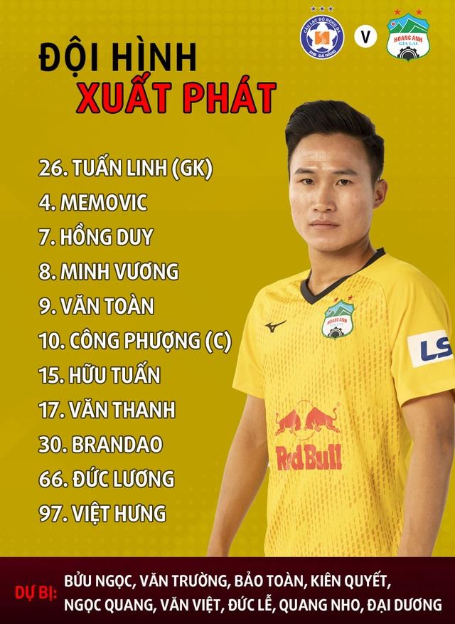 Đà Nẵng 0-2 HA Gia Lai: Bàn thắng siêu đỉnh của Văn Toàn - 24