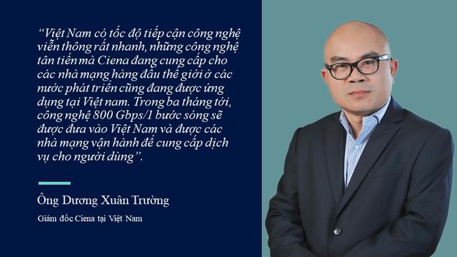 Ciena sắp mang tới cho người dùng Việt hệ thống mạng quang nhanh nhất thế giới - 1