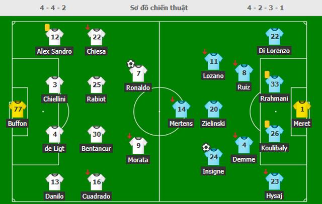 C.Ronaldo chói sáng, Juventus xuất sắc hạ gục Napoli - 6