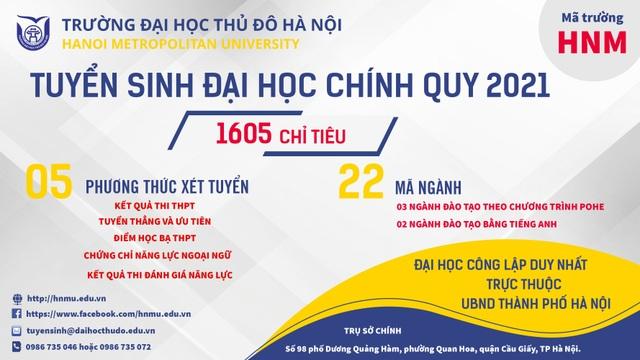 Trường Đại học Thủ đô Hà Nội công bố phương án tuyển sinh năm 2021 - 1