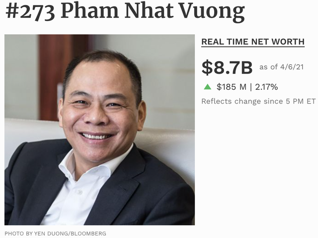Tỷ phú Phạm Nhật Vượng đang có bao nhiêu tiền? - 1