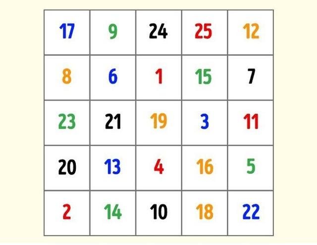 4 bài tập đơn giản giúp trí não minh mẫn hơn mỗi ngày - 2