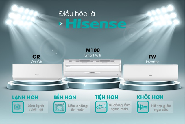 Điều hòa Hisense sở hữu nhiều công nghệ tiên tiến - 1