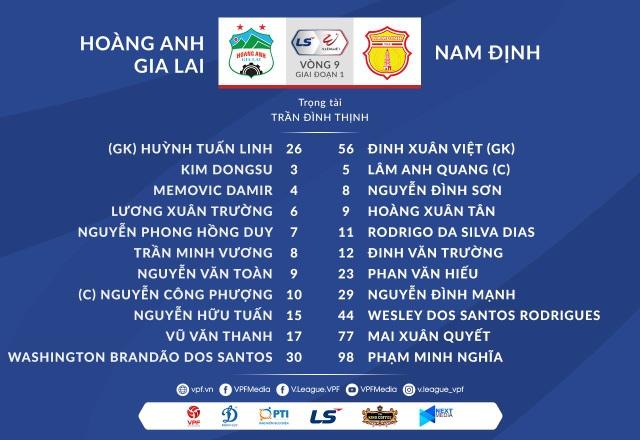 HA Gia Lai 4-3 Nam Định: 3 quả phạt đền và những phút bù giờ điên rồ - 9