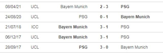 PSG - Bayern Munich: Hung thần Mbappe của Hùm xám - 5