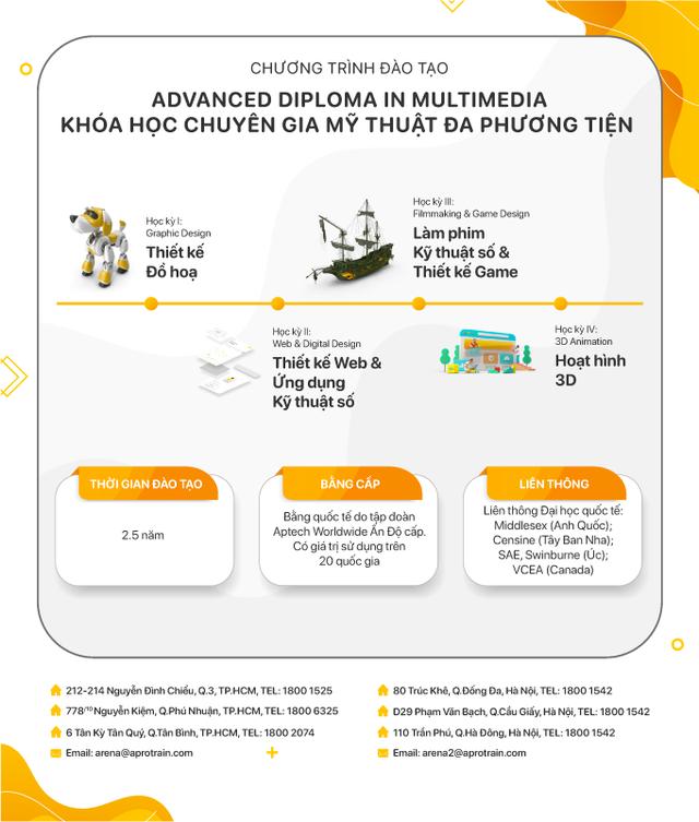 Arena Multimedia thông báo tuyển sinh 2021 - 2