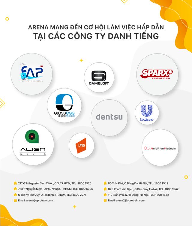 Arena Multimedia thông báo tuyển sinh 2021 - 3