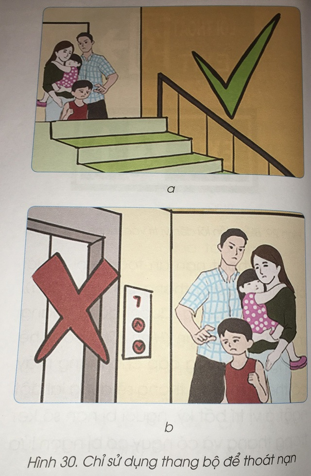 Làm thế nào để xác định lối thoát nạn an toàn khi có cháy? - 5