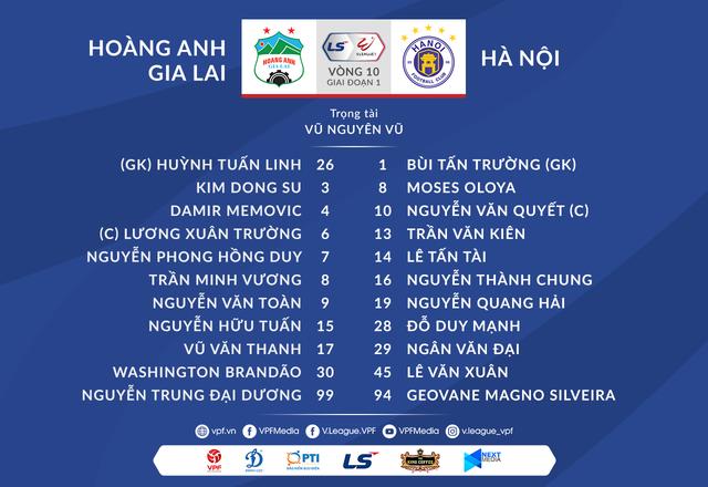 HA Gia Lai 1-0 Hà Nội: Siêu phẩm sút xa của Xuân Trường - 22