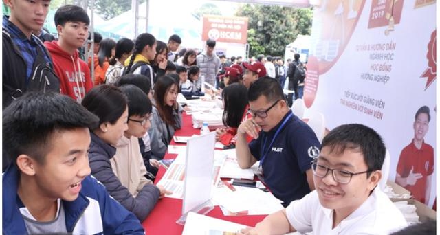 Trường ĐH Bách khoa Hà Nội công bố đề cương ôn tập Bài kiểm tra tư duy - 1