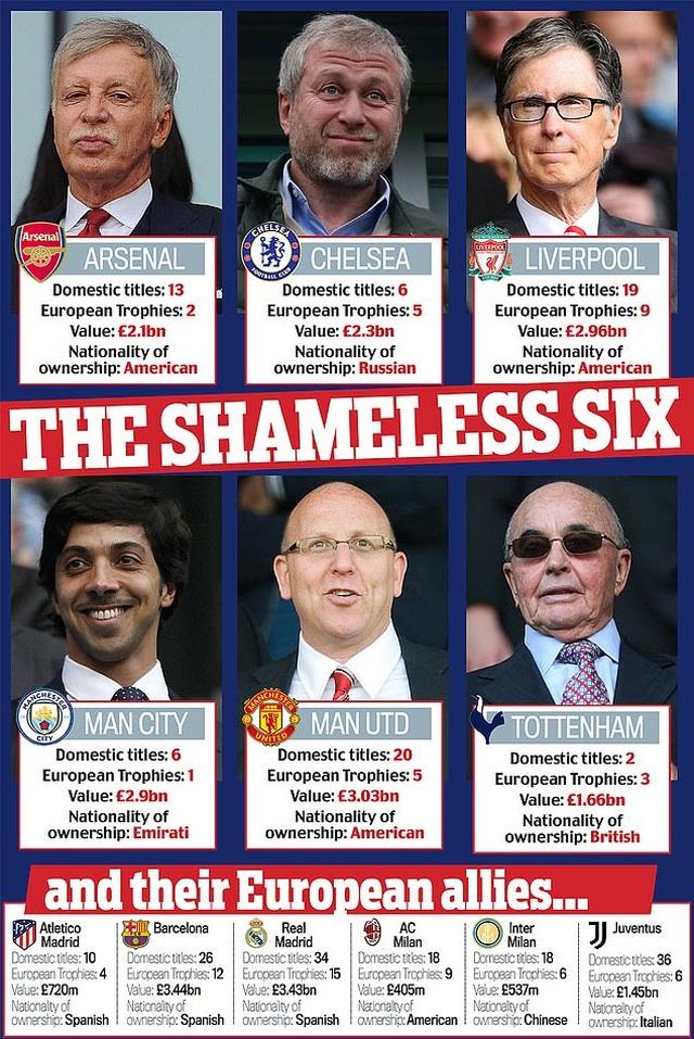 Chủ tịch UEFA thề không nương tay với cầu thủ tham dự European Super League - 4