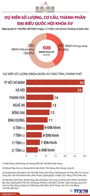 Thủ tướng Phạm Minh Chính ứng cử đại biểu Quốc hội tại Cần Thơ - 2