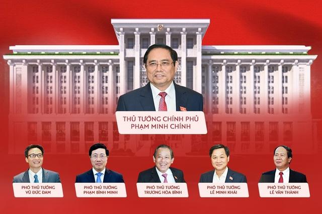 Phân công lĩnh vực công tác của Thủ tướng và 5 Phó Thủ tướng - 1