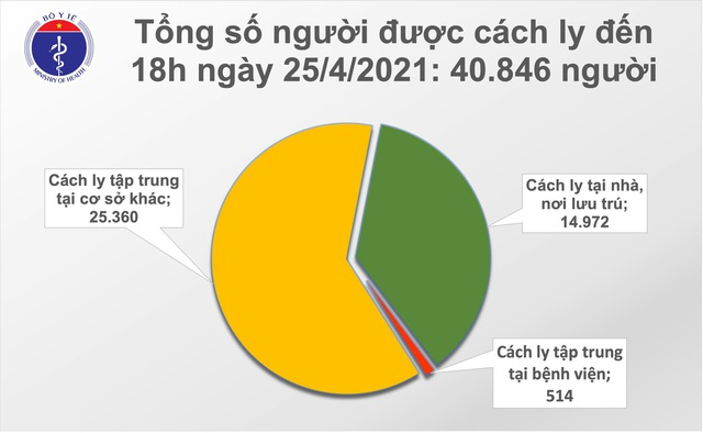 Tối 25/4, Việt Nam thêm 10 ca mắc Covid-19 - 2