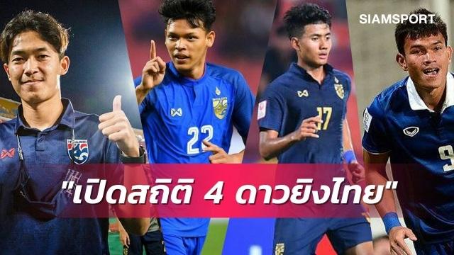 Cầu thủ Thái Lan bất phục phương pháp cầm quân hà khắc của HLV Nishino? - 2