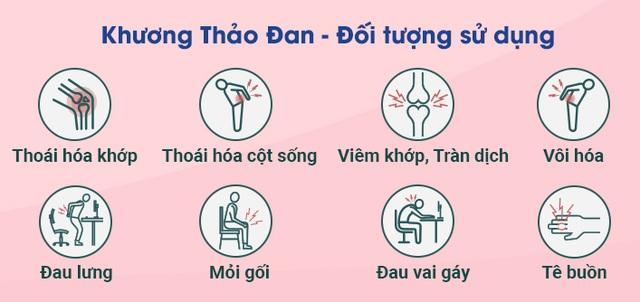 Việt Nam chiết xuất thành công hoạt chất mới tốt cho bệnh khớp - 6