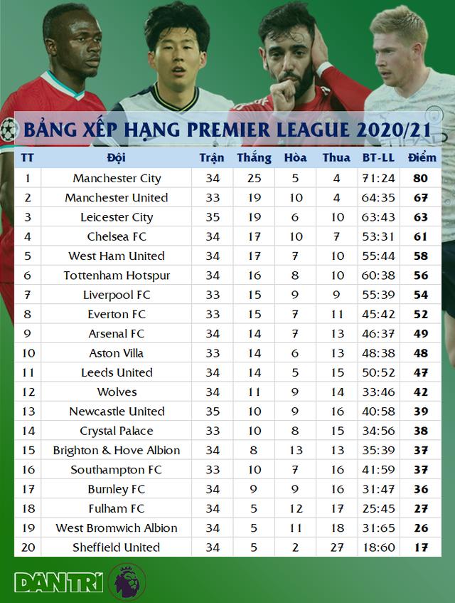 Man City - Chelsea: Bản nháp chung kết Champions League - 4