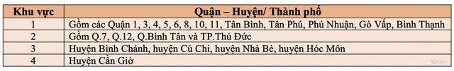 Đất ở trung tâm TP.HCM bị thu hồi được bồi thường 730 triệu đồng/m2 - 2