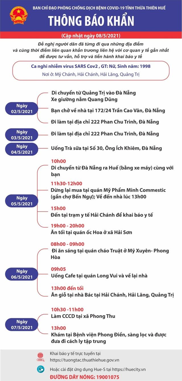 Huế: Ca nghi mắc Covid-19 đi ăn giỗ ở Quảng Trị, làm căn cước công dân - 2