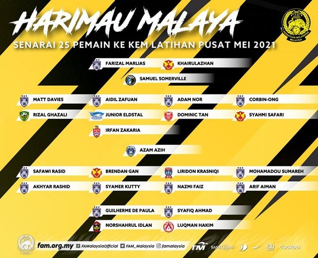 Malaysia triệu tập toàn hàng khủng, quyết đấu với đội tuyển Việt Nam - 3