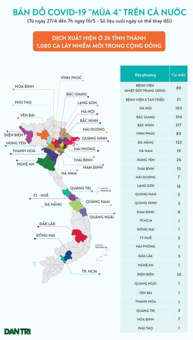 Bản đồ Covid-19 ngày 16/5: Kỷ lục buồn ở Bắc Giang - 1