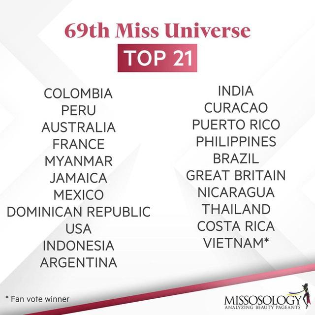 Mexico đăng quang hoa hậu, Việt Nam dừng chân ở top 21 Hoa hậu Hoàn vũ - 23