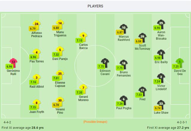Chung kết Europa League: Man Utd, đừng để nỗi đau quá dài! - 6