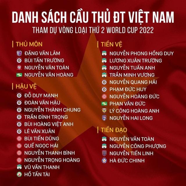 Báo Thái Lan: Đội tuyển Việt Nam có ưu thế lớn tại vòng loại World Cup - 6