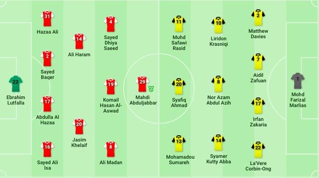 Đội tuyển Malaysia lộ đội hình sau trận giao hữu với Bahrain - 2