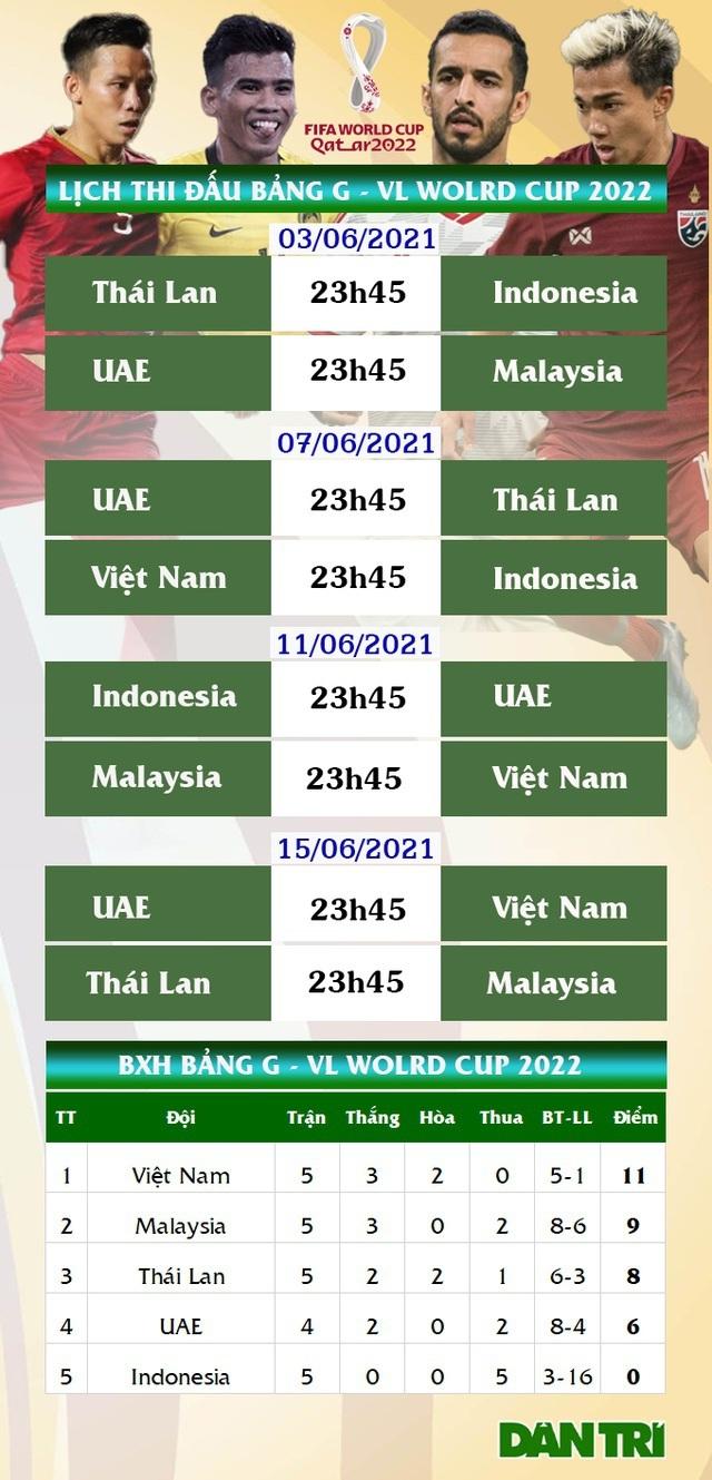 Đội tuyển Việt Nam đấu Jordan, thầy Park lệnh học trò không được sợ - 3