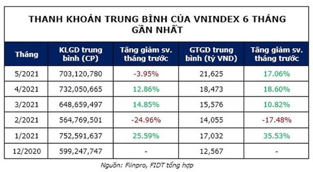 Người Việt đang đầu tư gì? - 5