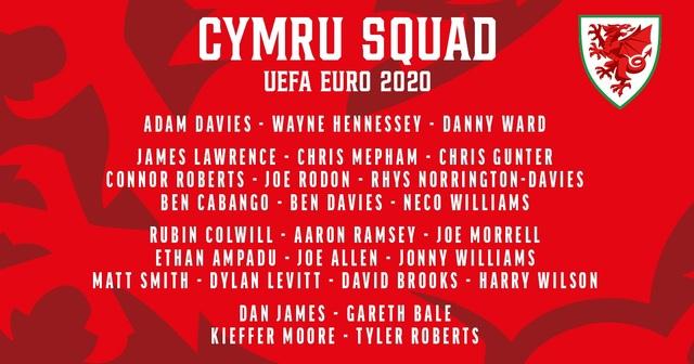 Gareth Bale là niềm hy vọng lớn nhất của Xứ Wales tại Euro 2020 - 2