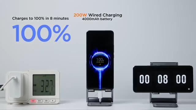 Xiaomi khoe công nghệ giúp sạc đầy pin smartphone 4.000mAh chỉ sau 8 phút - 1