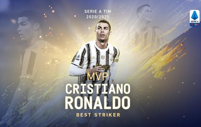 C.Ronaldo hụt giải thưởng lớn trước thềm Euro 2020 - 2