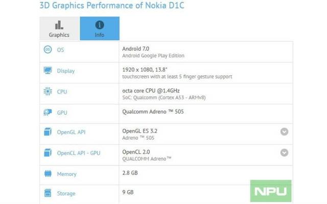 Thông số kỹ thuật của Nokia D1C cho thấy đây là một chiếc máy tính bảng chứ không phải smartphone như nhiều nhận định trước đây