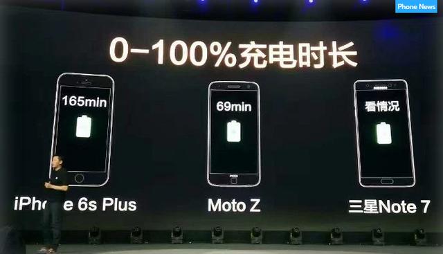 Lenovo chế giễu Note7. Trong khi, chiếc iPhone 6s Plus và Moto Z trong ảnh đã sạc pin từ 0-100% thì ở Note7 lại hiển thị dòng chữ: Đang xem xét tình hình
