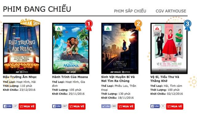 Ảnh chụp màn hình website CGV lúc 17:55, ngày 8/12, phim Vệ sĩ, tiểu thư và chàng khờ đứng vị trí top 3.