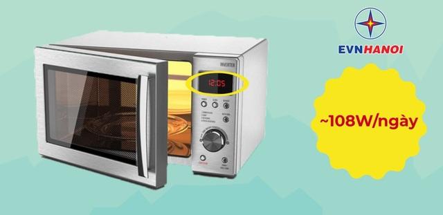Đứng đầu trong danh sách tiêu hao điện năng trong gia đình chính là những thiết bị có màn hình hiển thị giờ vốn được tích hợp trong rất nhiều món đồ gia dụng thế hệ mới như: máy giặt, lò nướng, lò vi song, bếp từ, nồi cơm điện… . Những màn hình hiển thị này lại sử dụng đến 108W điện trong 24 tiếng bởi ngoài chức năng hiển thị nó còn giữ một sự kết nối đến toàn bộ hế thống của thiết bị.